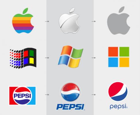 ¿Por qué la tendencia actual de los logos, los ha vuelto planos?